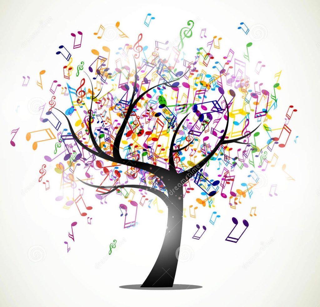טיפול במוזיקה צלילים מוסיקה מוזיקה נפש נפשי צמיחה אישית